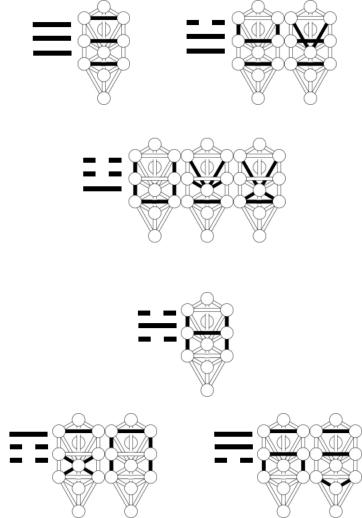 trigrami veliko
